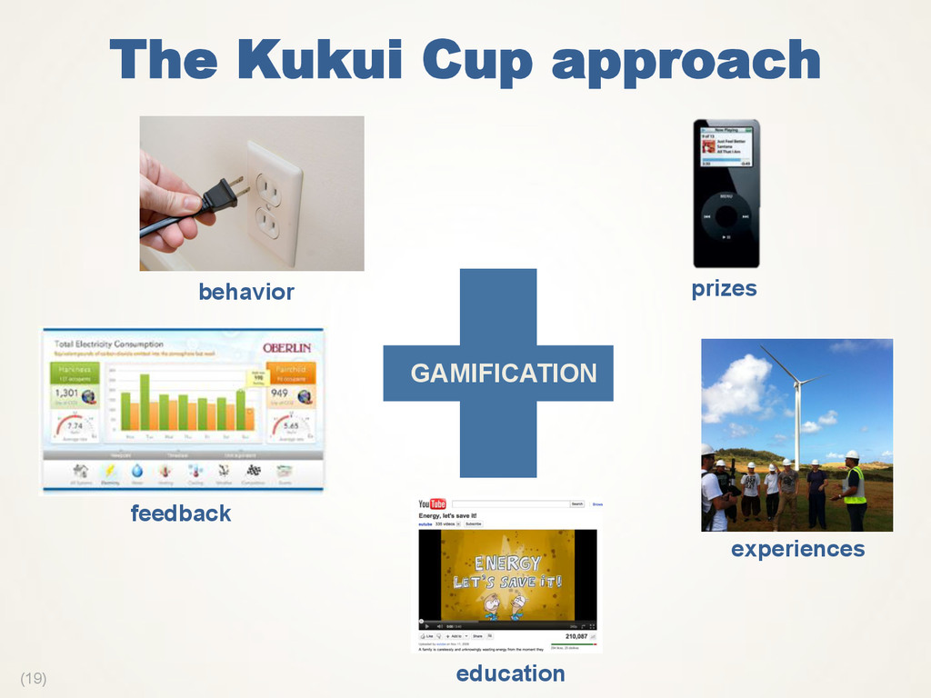 (19) The Kukui Cup approach behavior feedback e...