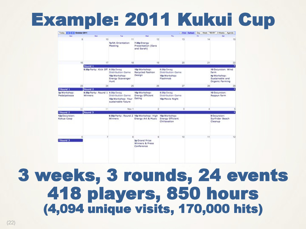 (22) Example: 2011 Kukui Cup 3 weeks, 3 rounds,...