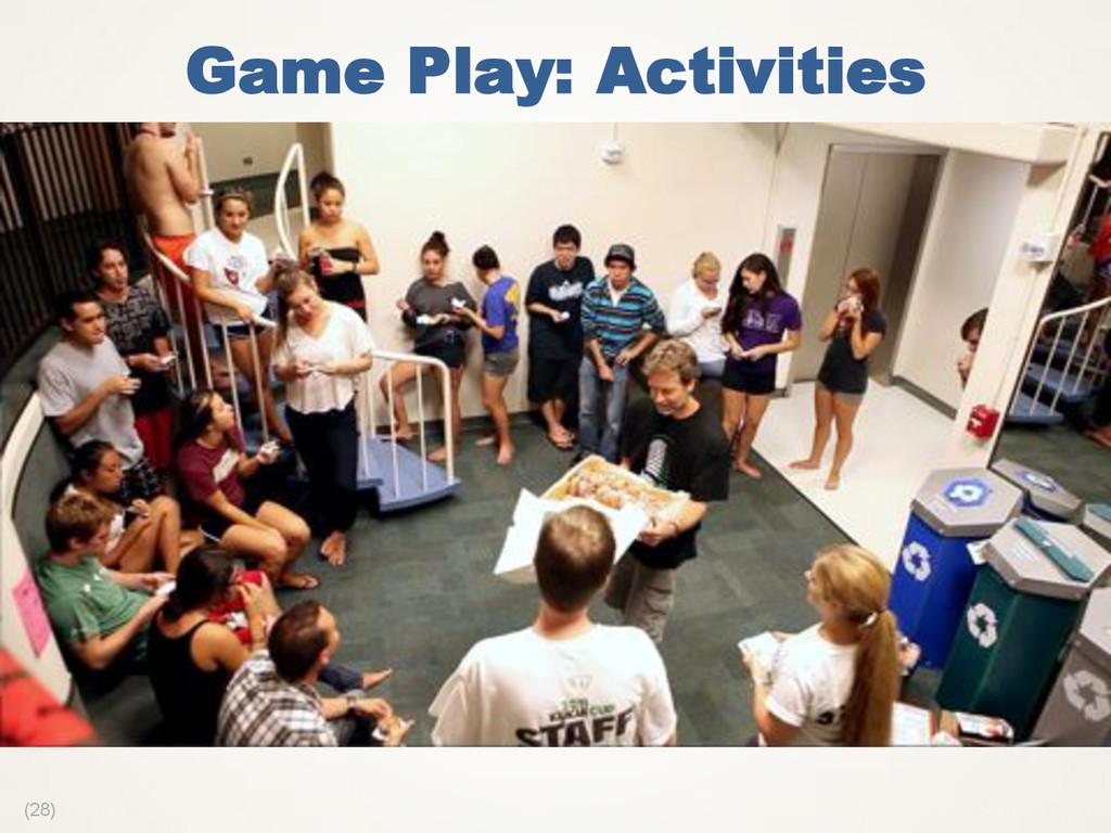 (28) Game Play: Activities
