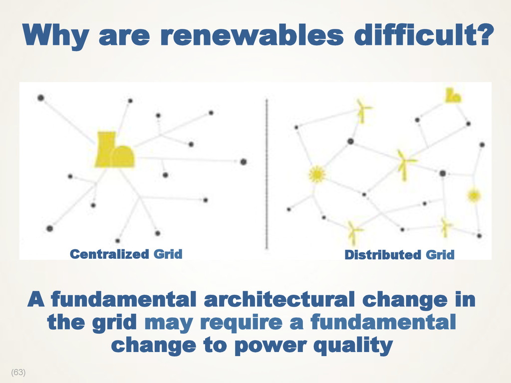 (63) Centralized Grid A fundamental architectur...
