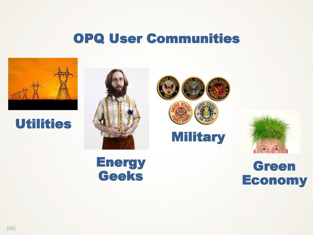 (66) OPQ User Communities Utilities Energy Geek...