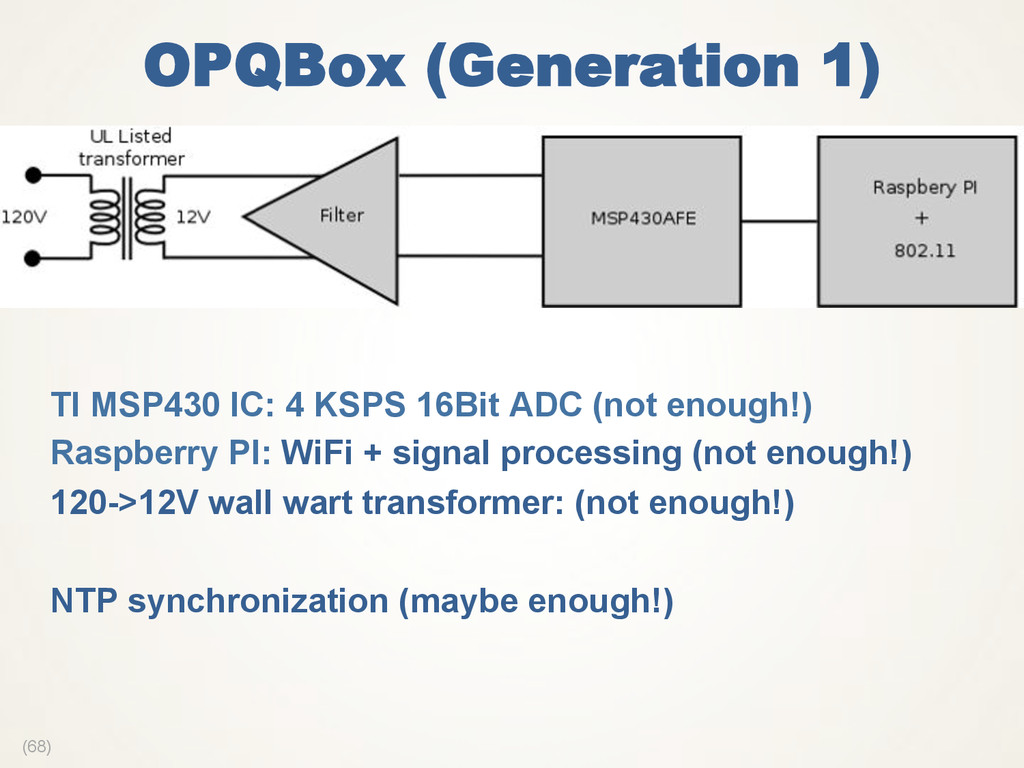 (68) OPQBox (Generation 1)  TI MSP430 IC: 4 KSP...