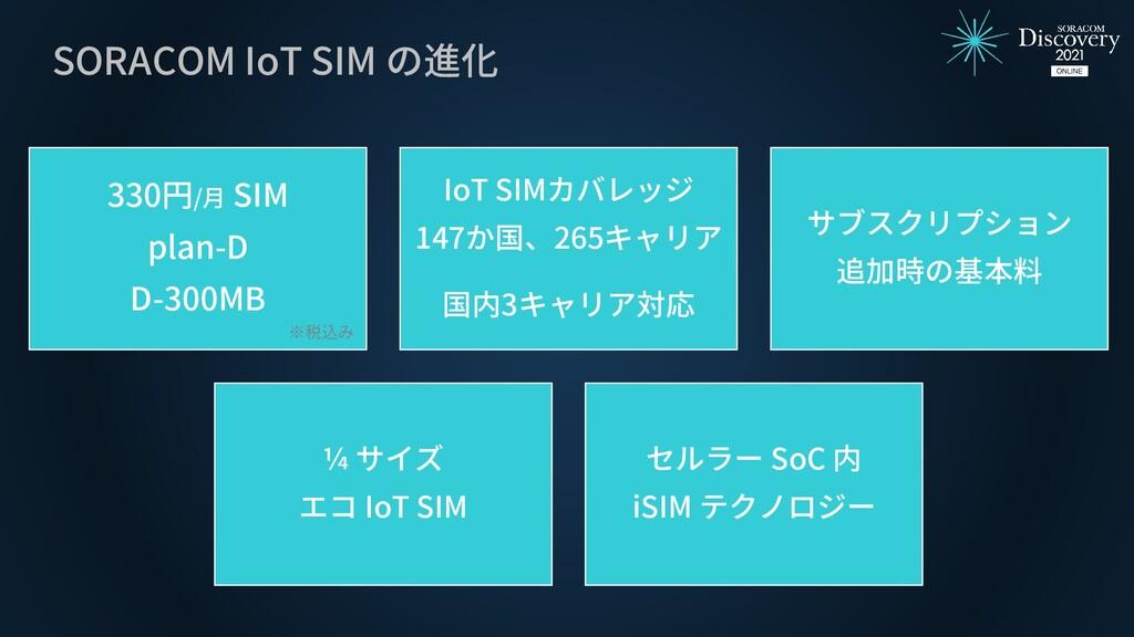 SORACOM IoT SIM の進化 330円/月 SIM plan-D D-300MB I...