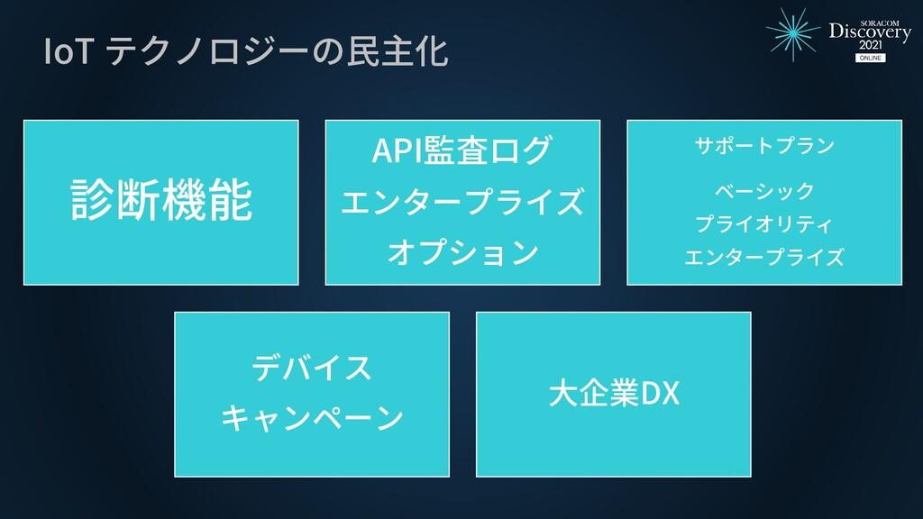 IoT テクノロジーの民主化 診断機能 API監査ログ エンタープライズ オプション サポート...