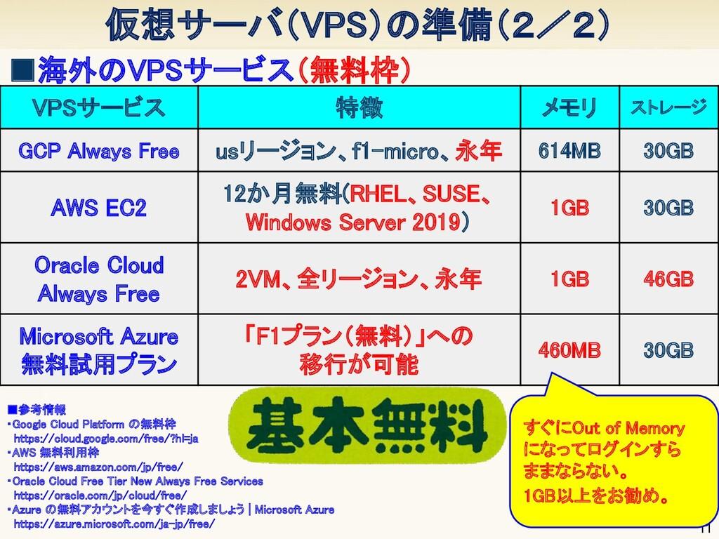 仮想サーバ(VPS)の準備(2/2) 11 ■参考情報 ・Google Cloud Pla...