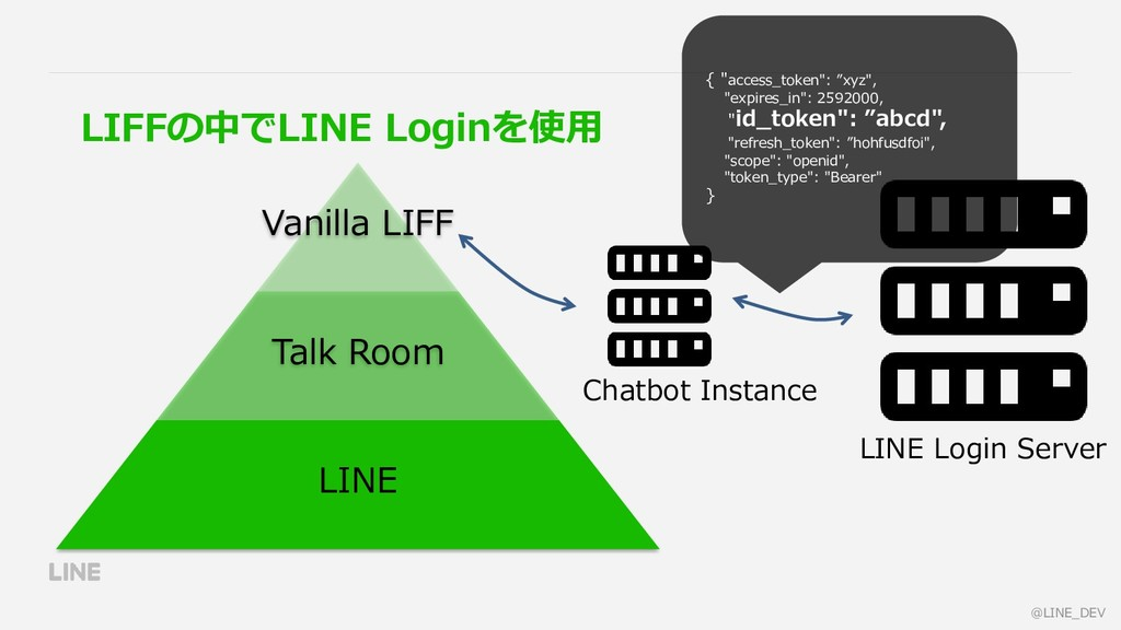 Vanilla LIFF Talk Room LINE LINE Login Server L...