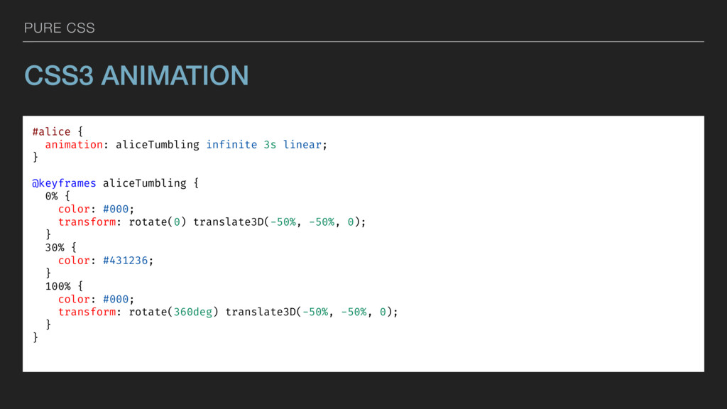 PURE CSS CSS3 ANIMATION #alice { animation: ali...