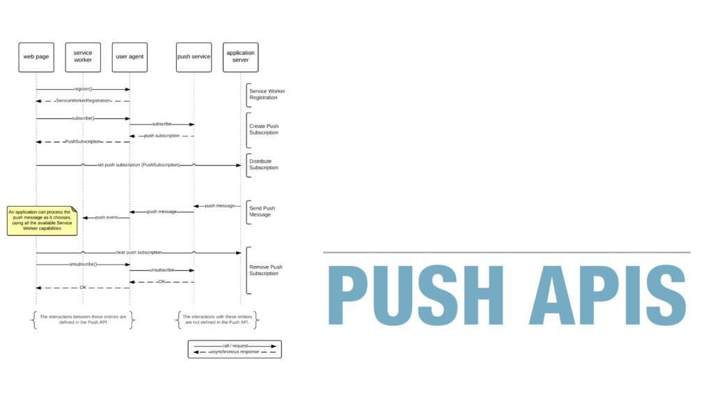 PUSH APIS