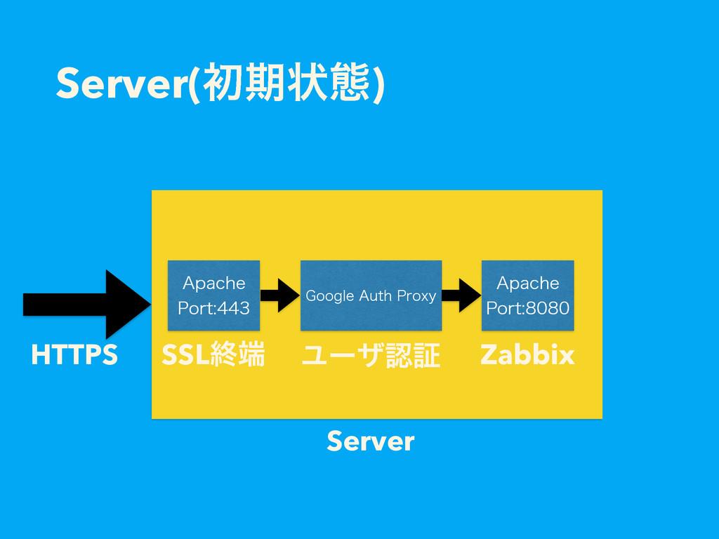 "Server(ॳظঢ়ଶ) ""QBDIF 1PSU HTTPS Server (PPH..."