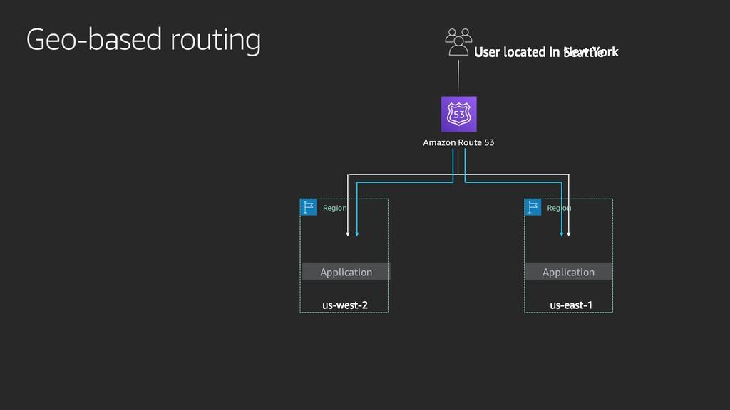 Geo-based routing Application Application Amazo...