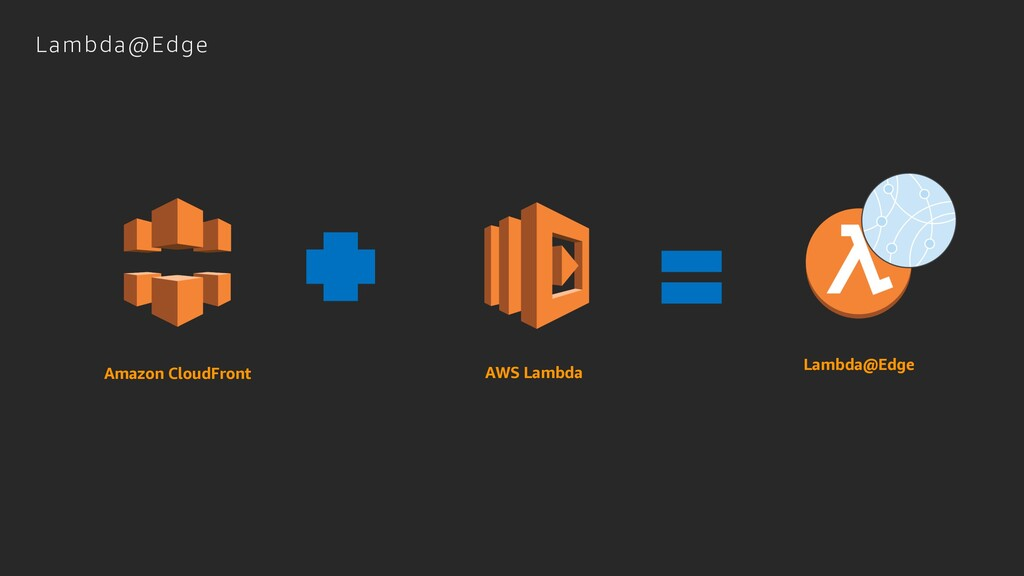 Amazon CloudFront AWS Lambda Lambda@Edge Lambda...