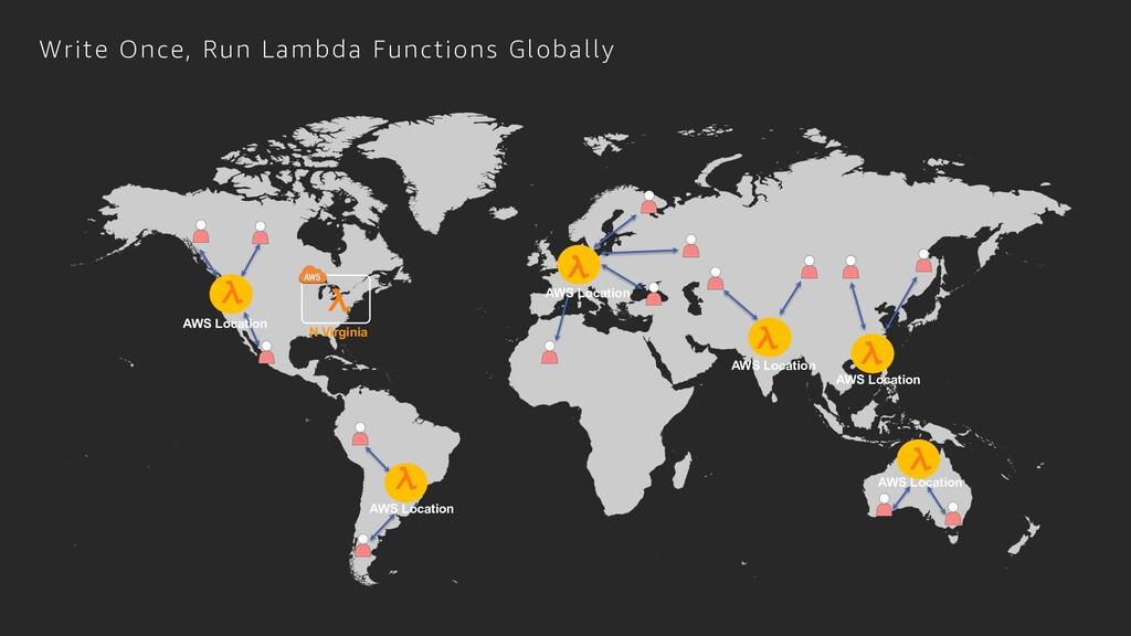 Write Once, Run Lambda Functions Globally N Vir...