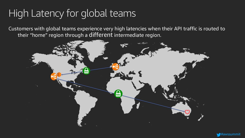 #awssummit High Latency for global teams Custom...