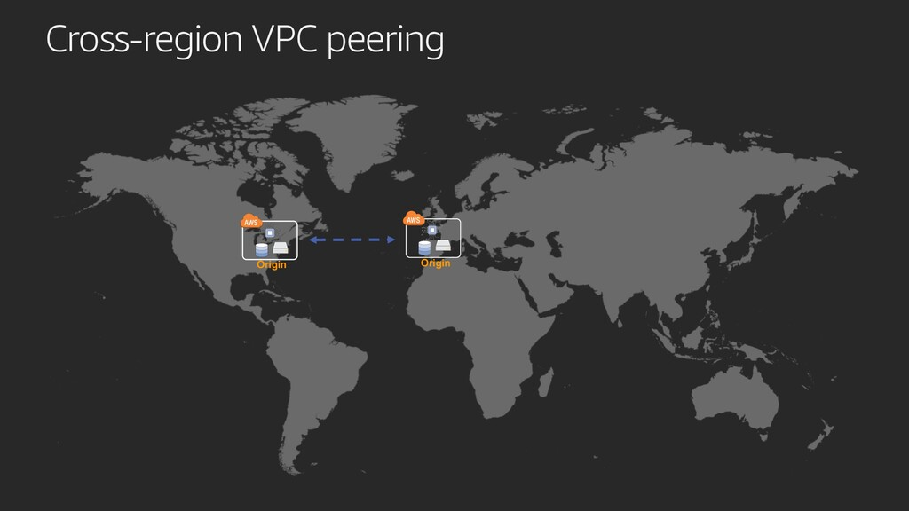 Origin Cross-region VPC peering Origin