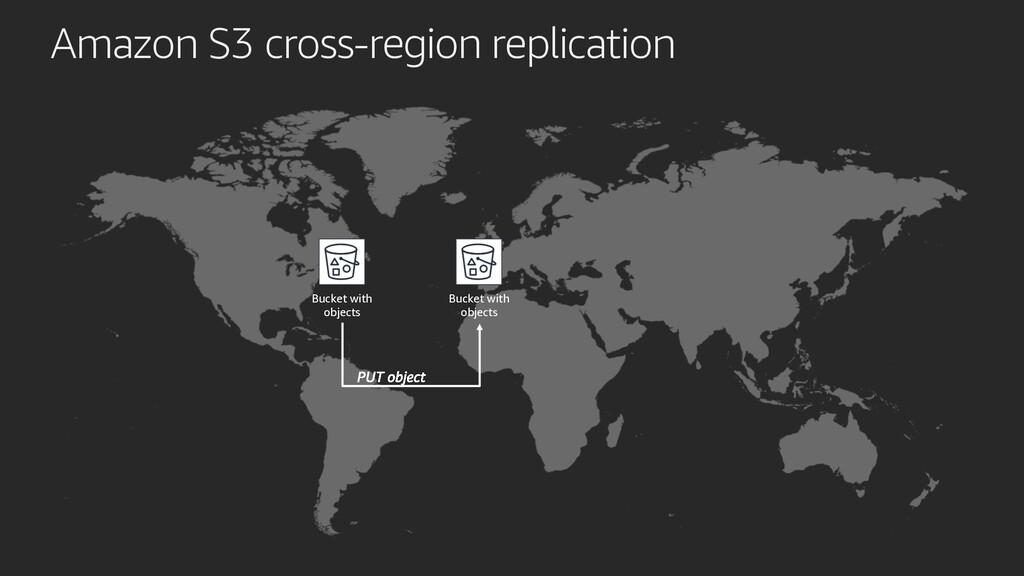 Amazon S3 cross-region replication Bucket with ...