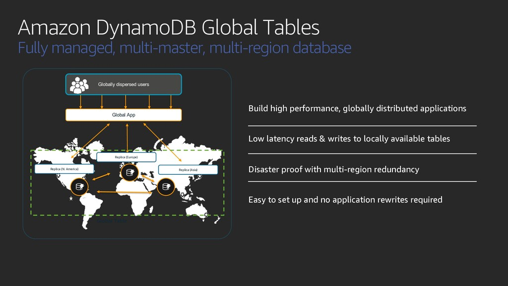 Build high performance, globally distributed ap...