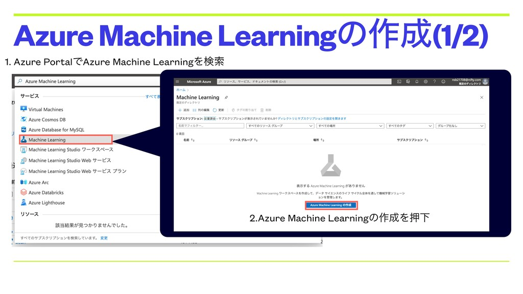 Azure Machine Learningͷ࡞੒(1/2) 1. Azure PortalͰ...