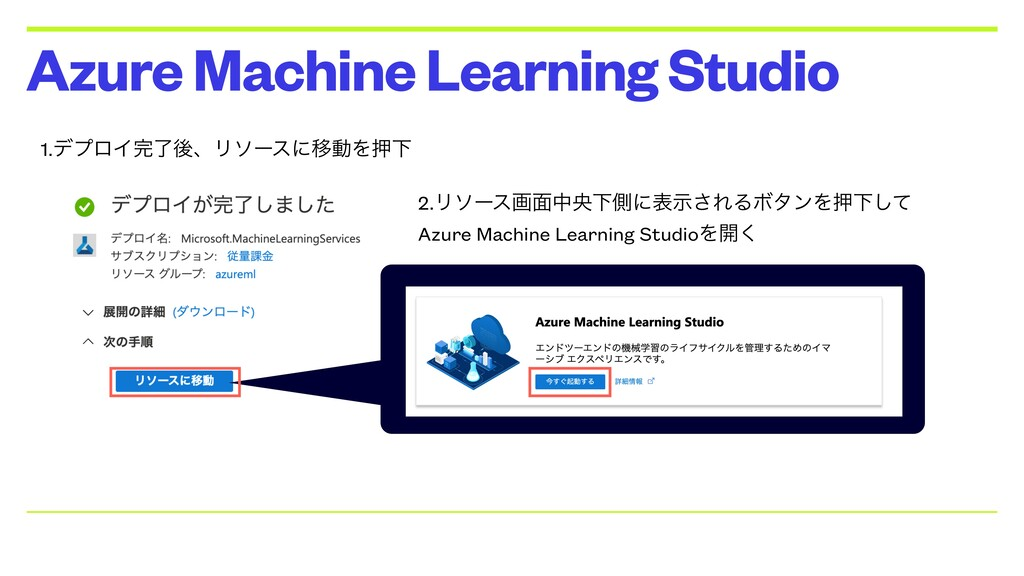 Azure Machine Learning Studio 1.σϓϩΠ׬ྃޙɺϦιʔεʹҠಈ...