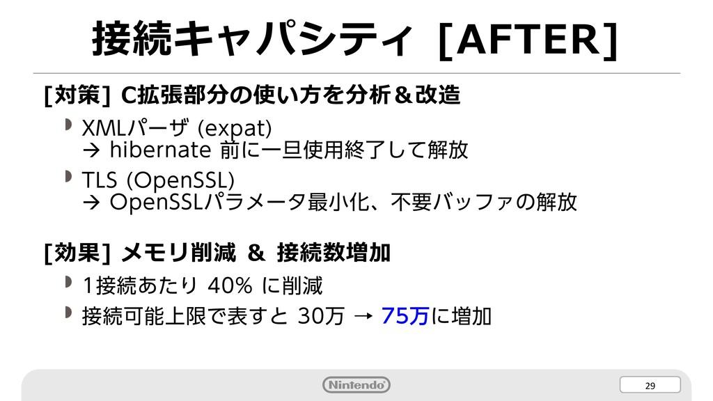 29 接続キャパシティ [AFTER] [対策] C拡張部分の使い⽅を分析&改造 XMLパーザ...