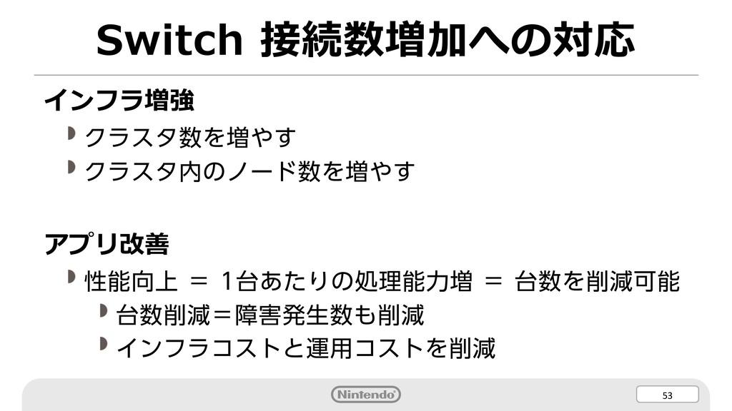 53 Switch 接続数増加への対応 インフラ増強 クラスタ数を増やす クラスタ内のノード数...