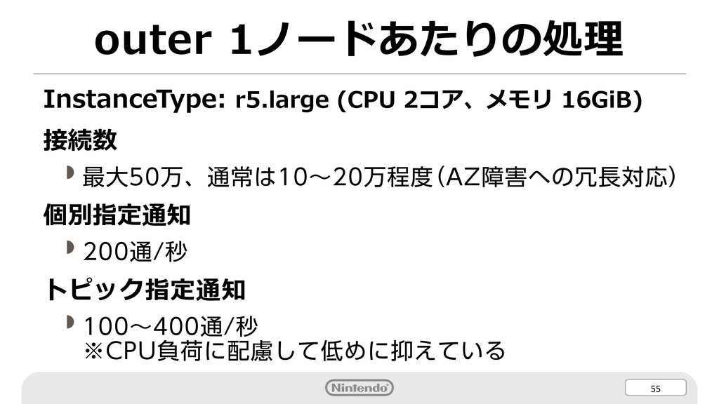 55 outer 1ノードあたりの処理 InstanceType: r5.large (CPU...