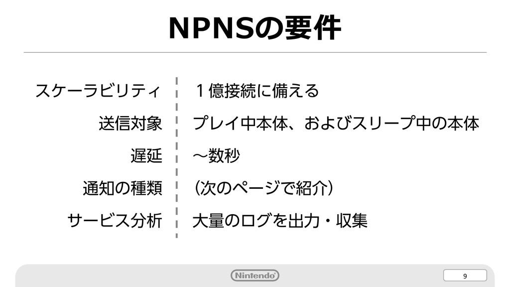 9 NPNSの要件 スケーラビリティ 1億接続に備える 送信対象 プレイ中本体、およびスリープ...