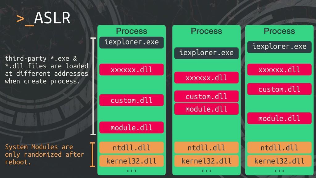 >_ASLR Process iexplorer.exe ntdll.dll kernel32...
