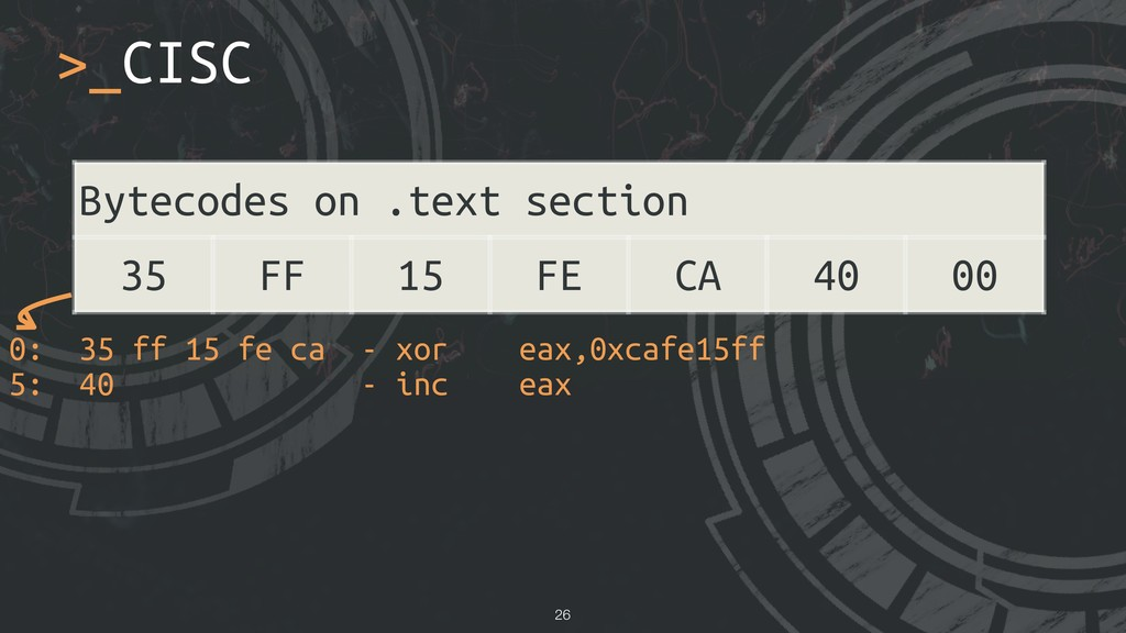 >_CISC !26 Bytecodes on .text section 35 FF 15 ...