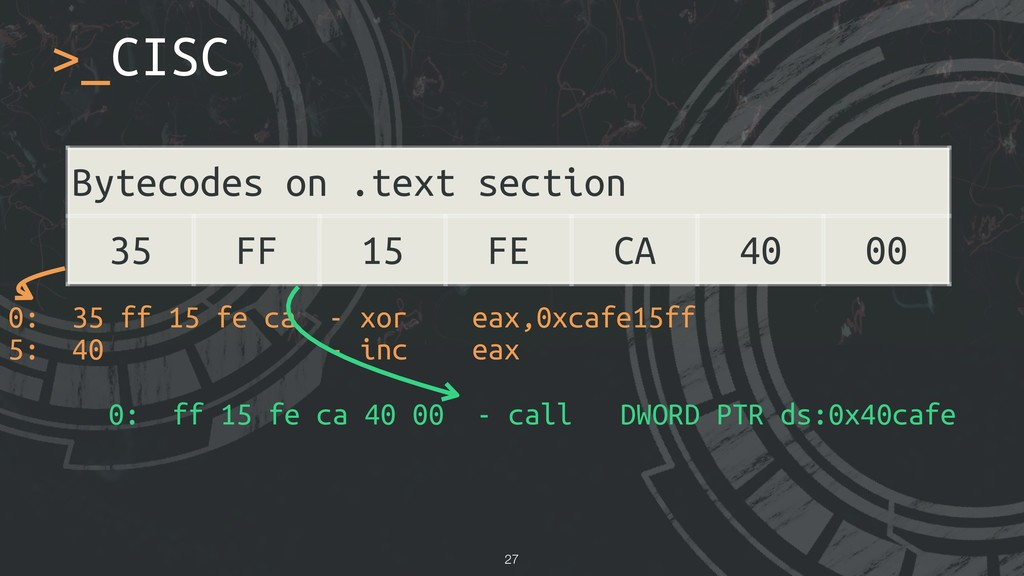 0: ff 15 fe ca 40 00 - call DWORD PTR ds:0x40ca...