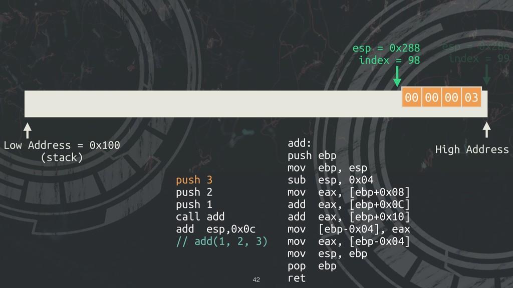 !42 Low Address = 0x100 (stack) High Address es...