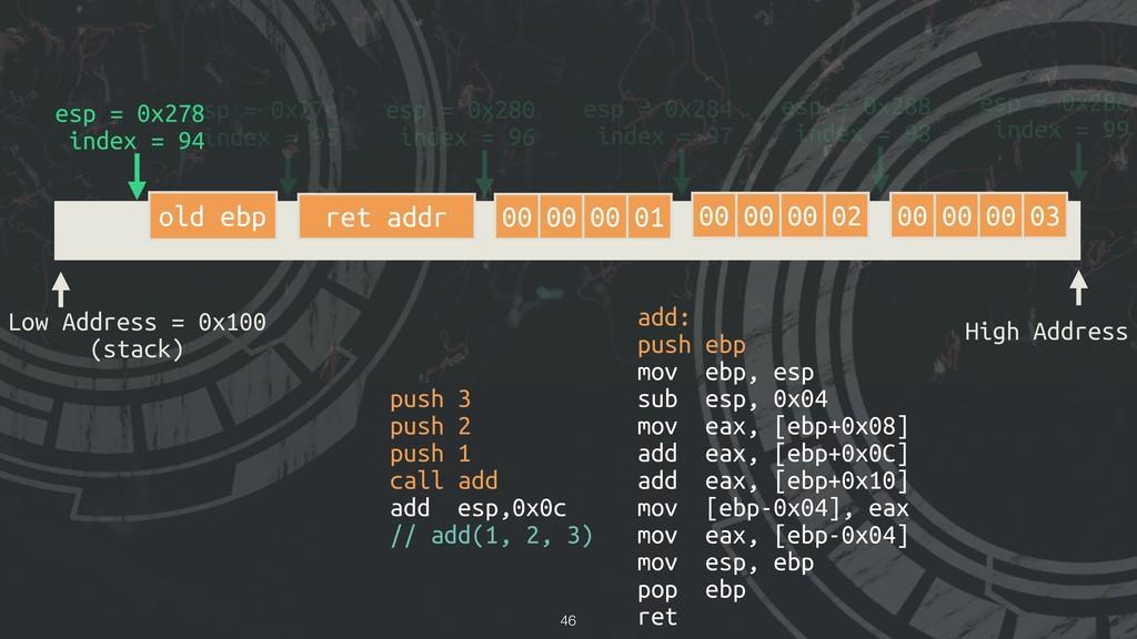 !46 Low Address = 0x100 (stack) High Address es...