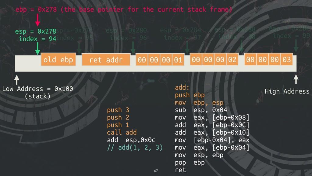 !47 Low Address = 0x100 (stack) High Address es...