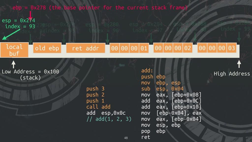 !48 Low Address = 0x100 (stack) High Address es...