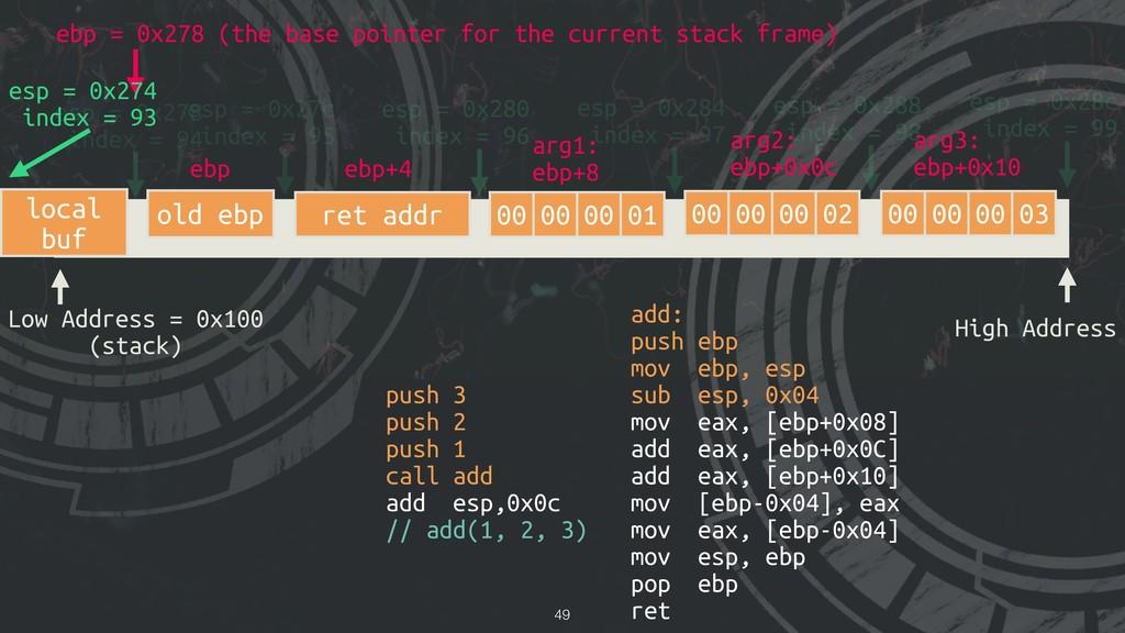 !49 Low Address = 0x100 (stack) High Address es...
