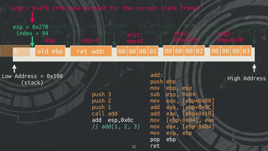 !52 Low Address = 0x100 (stack) High Address es...