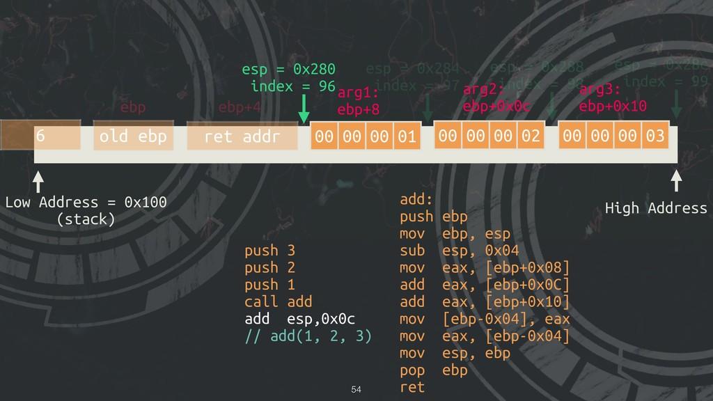 !54 Low Address = 0x100 (stack) High Address es...