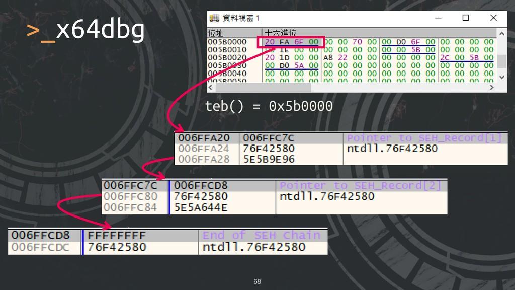 >_x64dbg !68 teb() = 0x5b0000