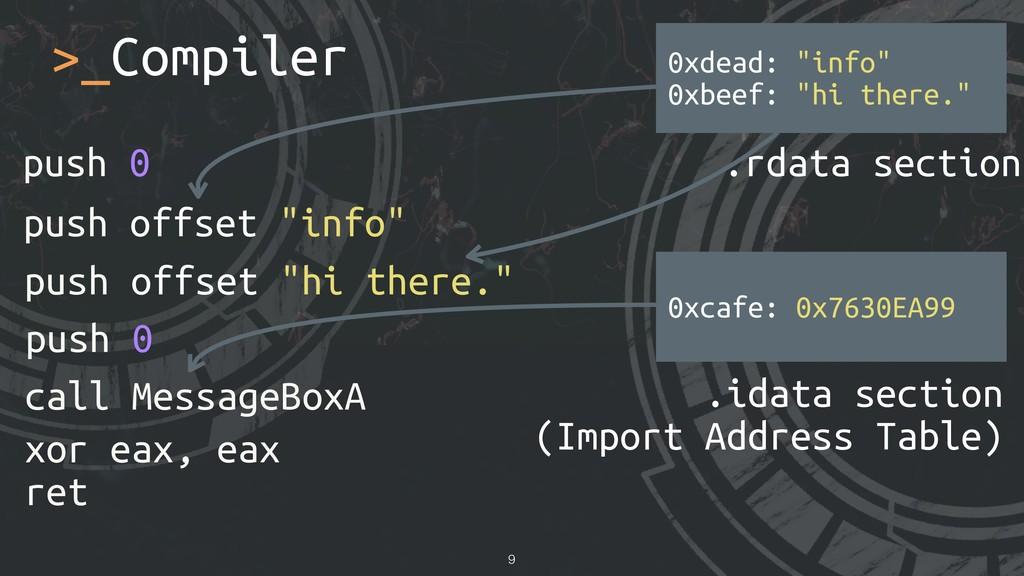 >_Compiler !9 xor eax, eax ret push 0 push offs...