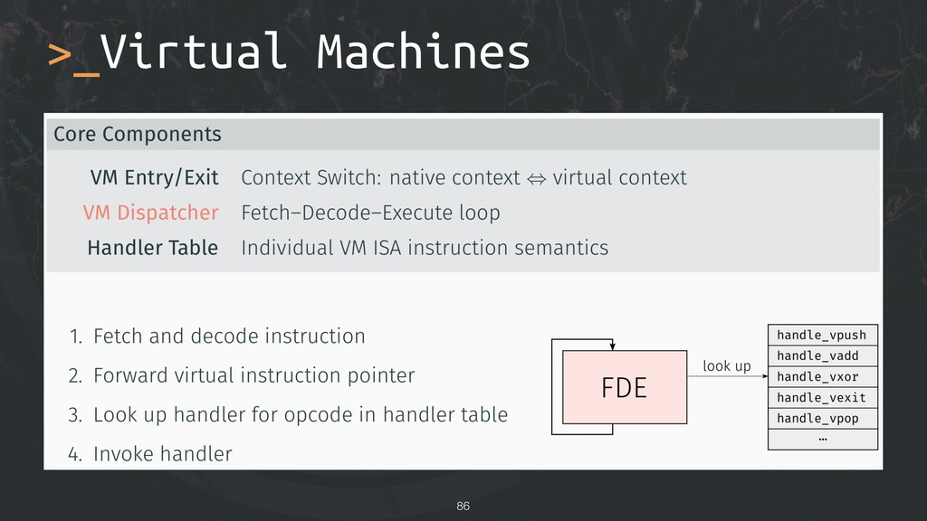 !86 >_Virtual Machines