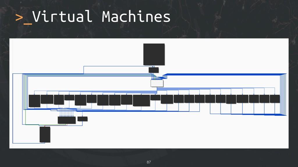 >_Virtual Machines !87