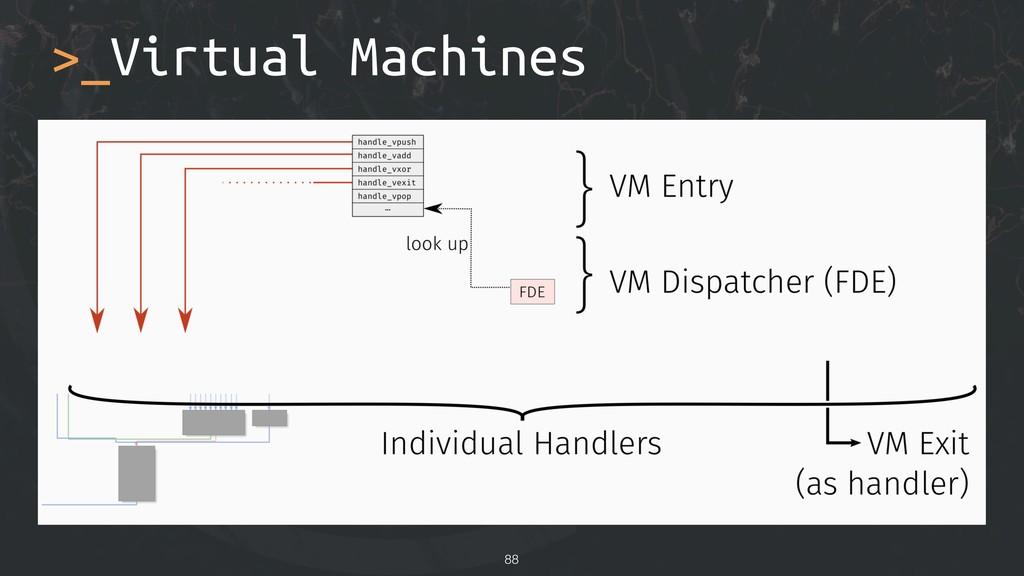 !88 >_Virtual Machines