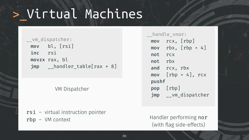 !89 >_Virtual Machines