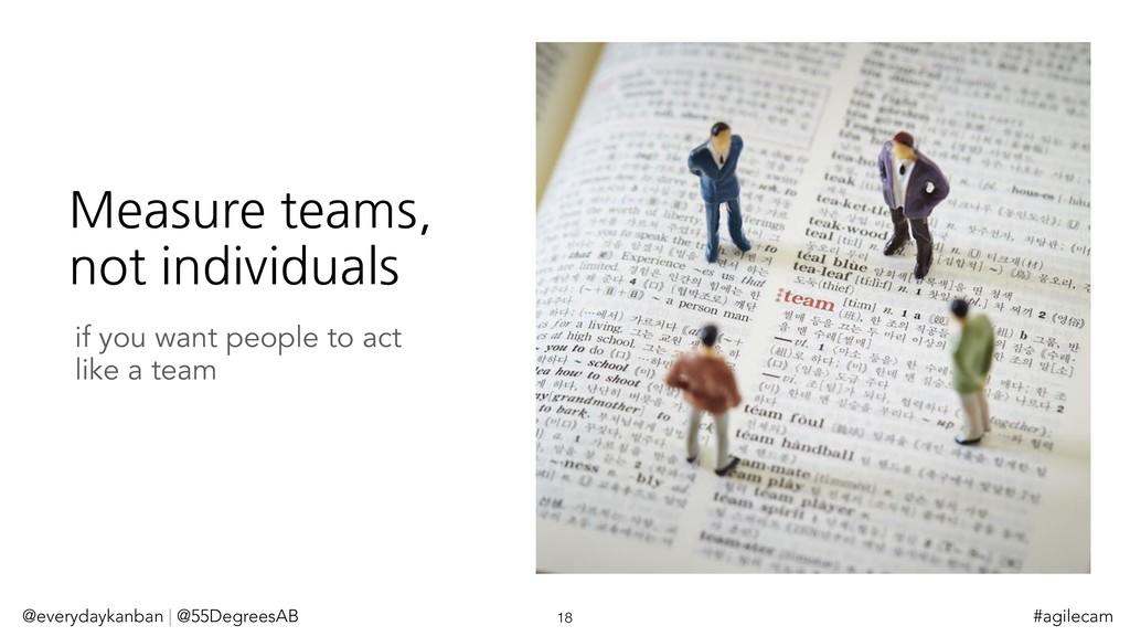Measure teams, not individuals @everydaykanban ...