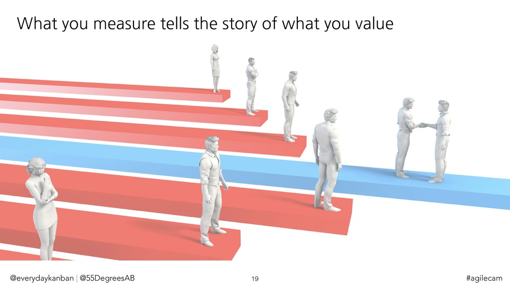 What you measure tells the story of what you va...