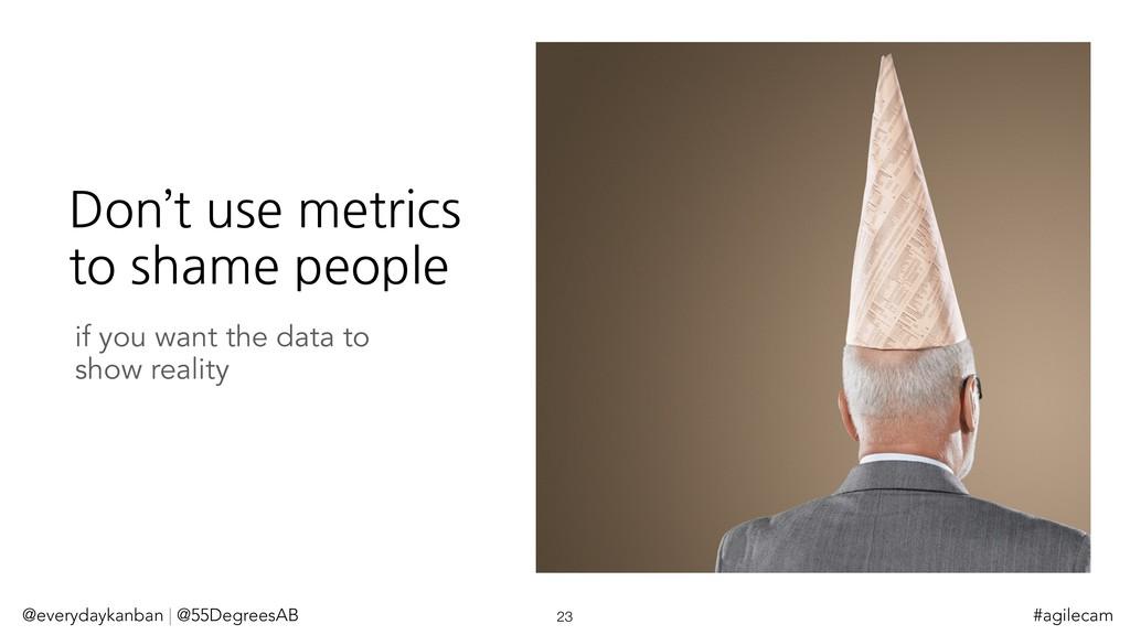 Don't use metrics to shame people @everydaykanb...