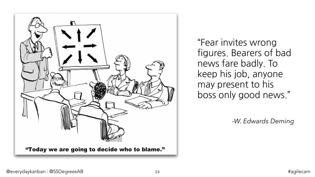 """""""Fear invites wrong figures. Bearers of bad new..."""