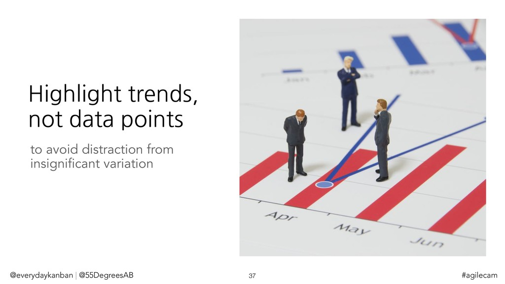 Highlight trends, not data points @everydaykanb...