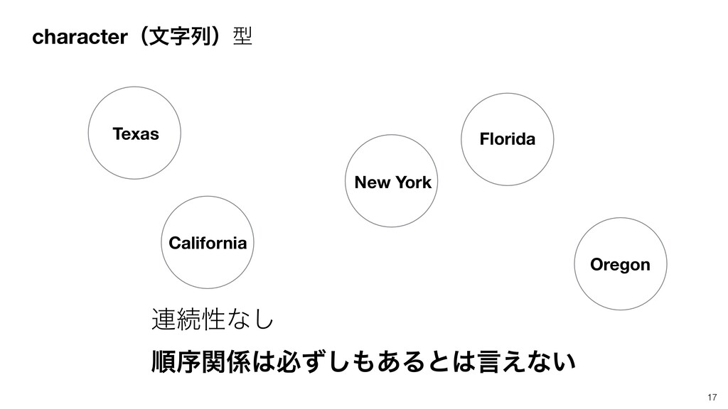 California Texas New York Florida Oregon ࿈ଓੑͳ͠ ...