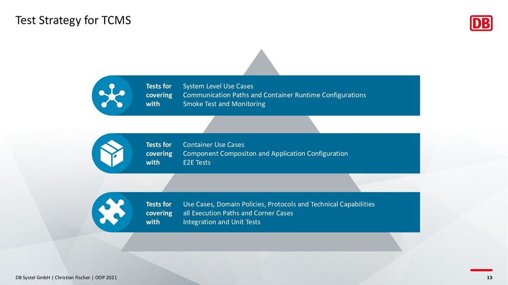 Test Strategy for TCMS DB Systel GmbH | Christi...