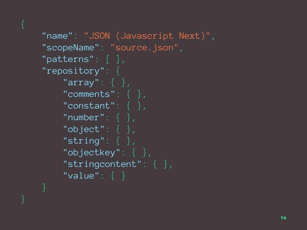 """{ """"name"""": """"JSON (Javascript Next)"""", """"scopeName""""..."""